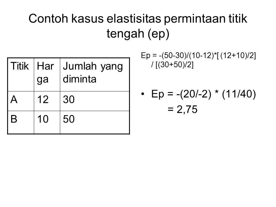 Contoh kasus elastisitas permintaan titik tengah (ep)