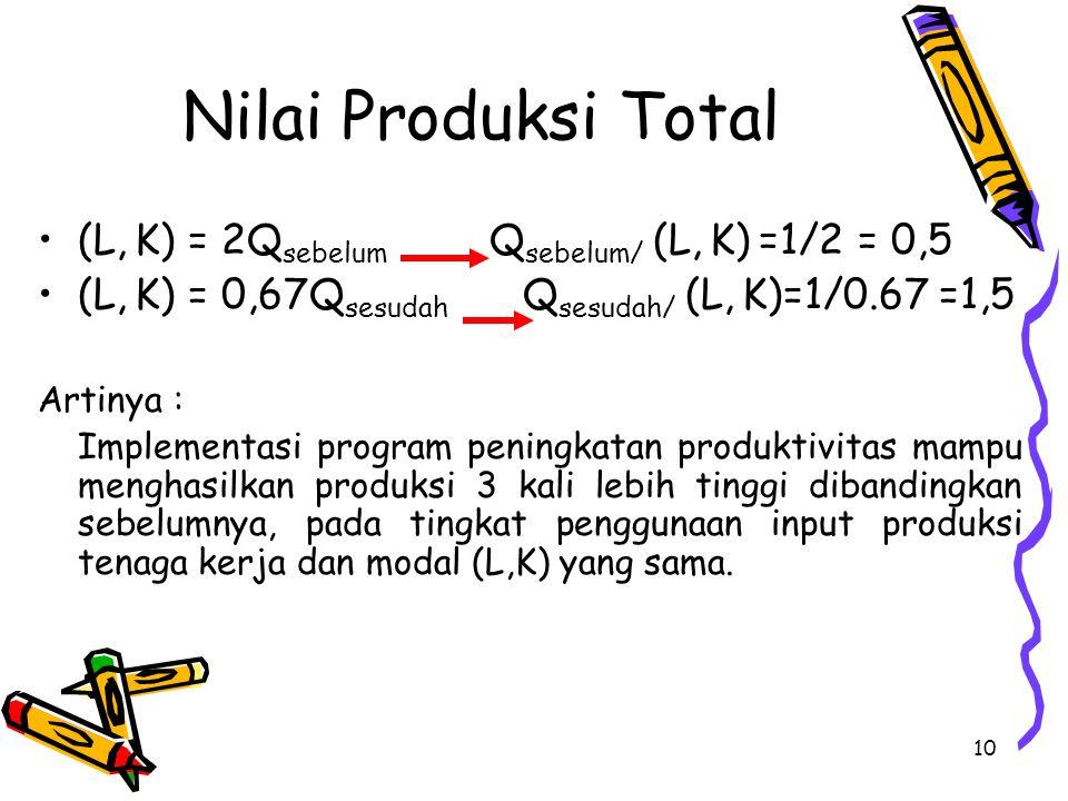 Nilai Produksi Total (L, K) = 2Qsebelum Qsebelum/ (L, K) =1/2 = 0,5