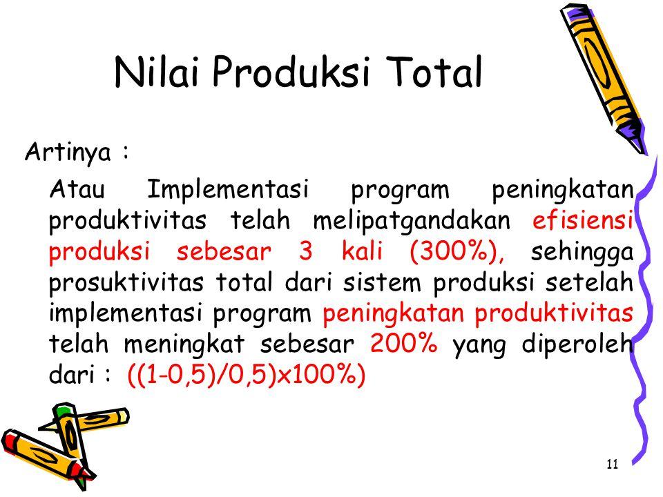 Nilai Produksi Total Artinya :