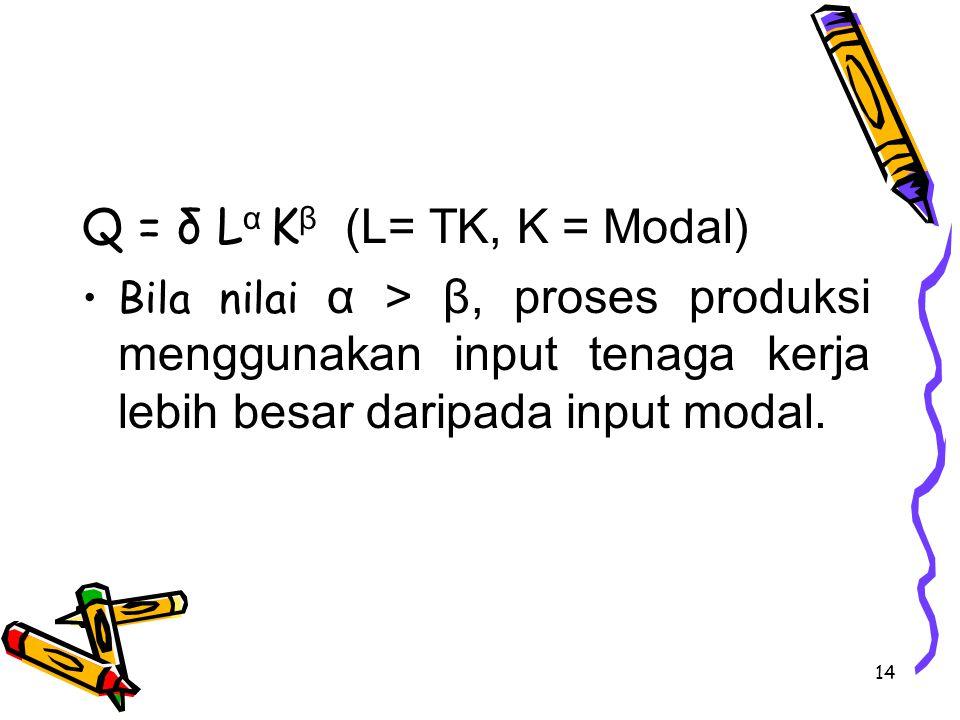 Q = δ Lα Kβ (L= TK, K = Modal)
