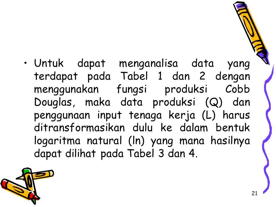 Untuk dapat menganalisa data yang terdapat pada Tabel 1 dan 2 dengan menggunakan fungsi produksi Cobb Douglas, maka data produksi (Q) dan penggunaan input tenaga kerja (L) harus ditransformasikan dulu ke dalam bentuk logaritma natural (ln) yang mana hasilnya dapat dilihat pada Tabel 3 dan 4.
