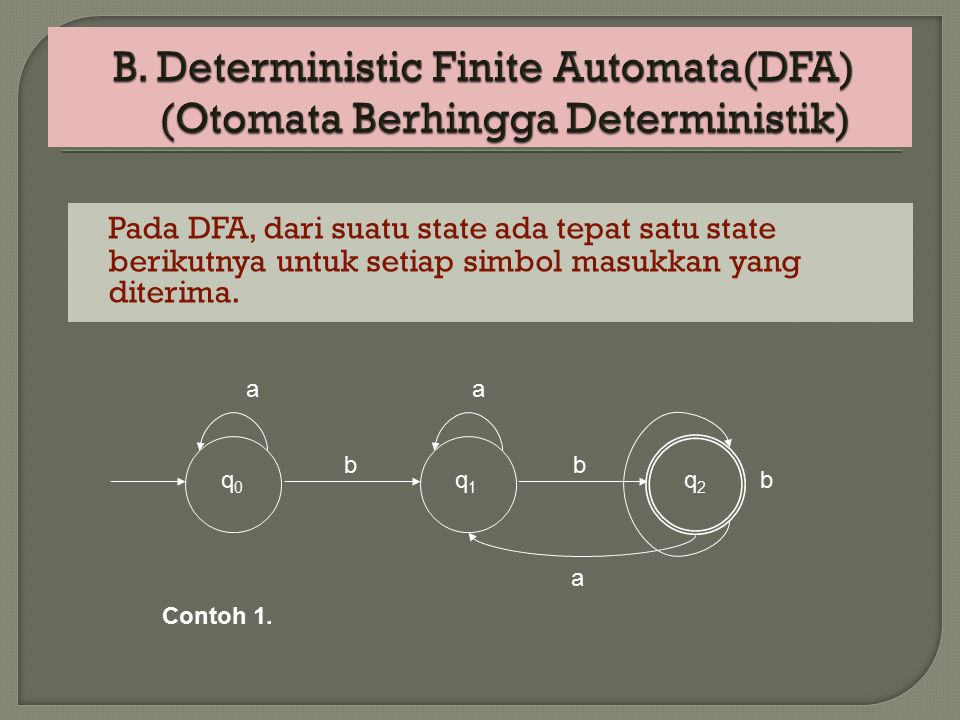 B. Deterministic Finite Automata(DFA) (Otomata Berhingga Deterministik)