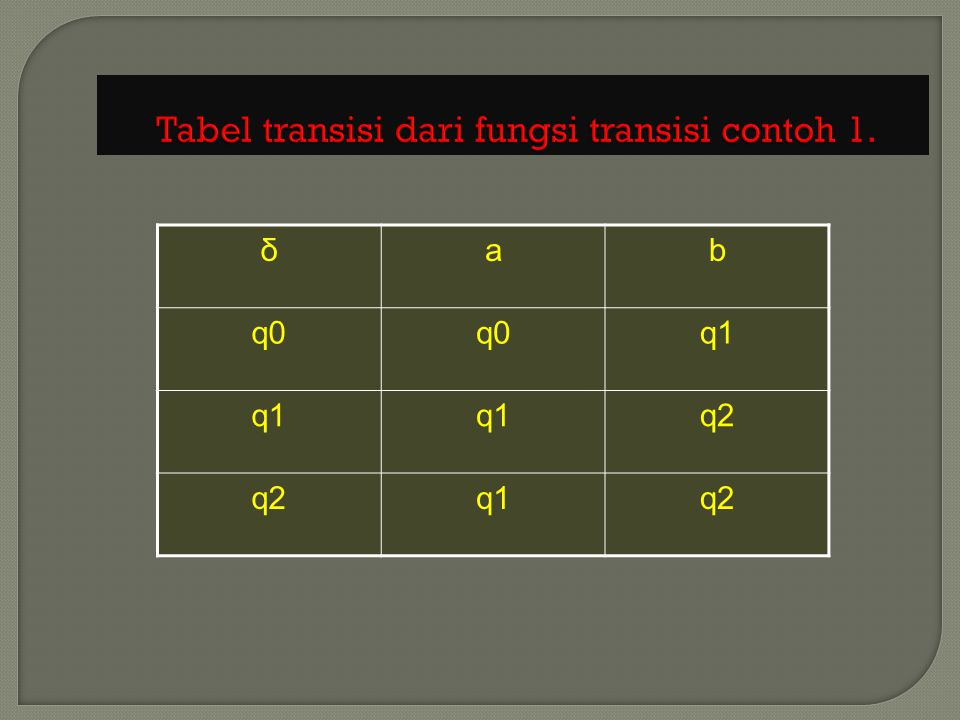 Tabel transisi dari fungsi transisi contoh 1.