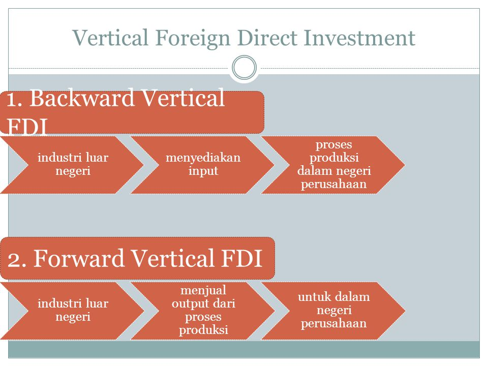Vertical Foreign Direct Investment