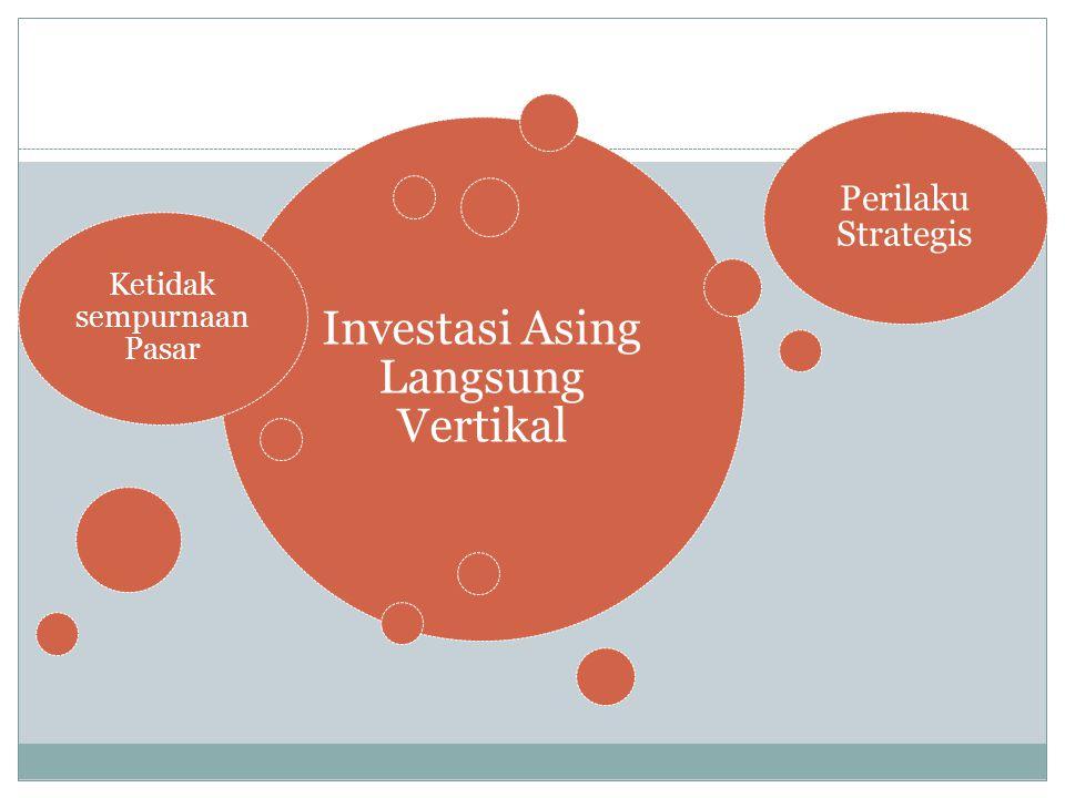 Investasi Asing Langsung Vertikal