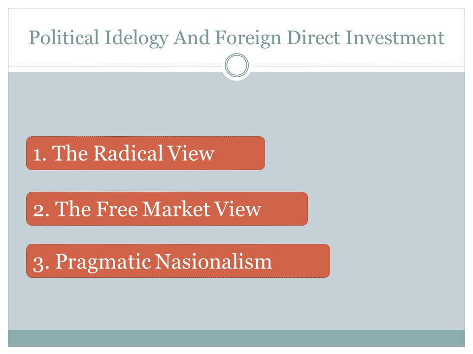 Political Idelogy And Foreign Direct Investment