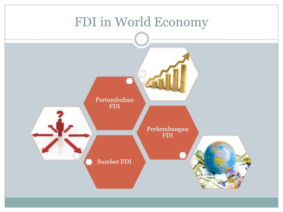 FDI in World Economy Sumber FDI Perkembangan FDI Pertumbuhan FDI