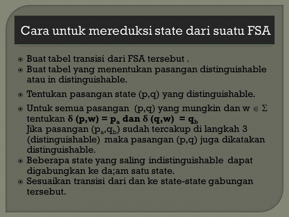 Cara untuk mereduksi state dari suatu FSA