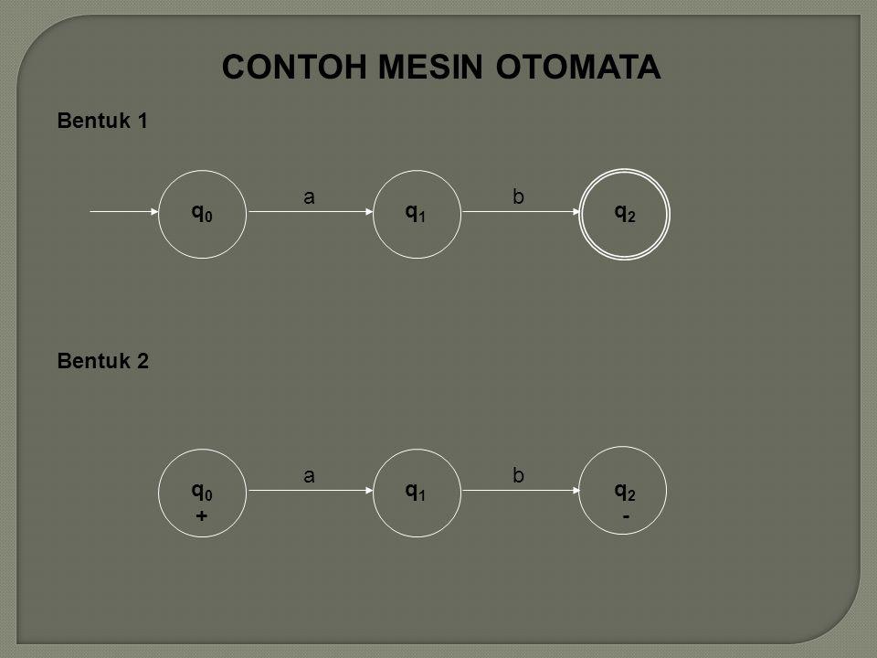 CONTOH MESIN OTOMATA Bentuk 1 q0 a q1 b q2 Bentuk 2 q0 + a q1 b q2 -