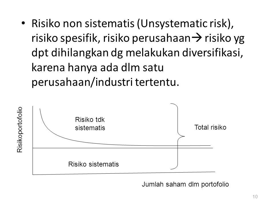 Risiko non sistematis (Unsystematic risk), risiko spesifik, risiko perusahaan risiko yg dpt dihilangkan dg melakukan diversifikasi, karena hanya ada dlm satu perusahaan/industri tertentu.