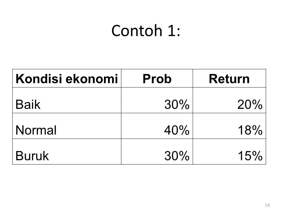 Contoh 1: Kondisi ekonomi Prob Return Baik 30% 20% Normal 40% 18%