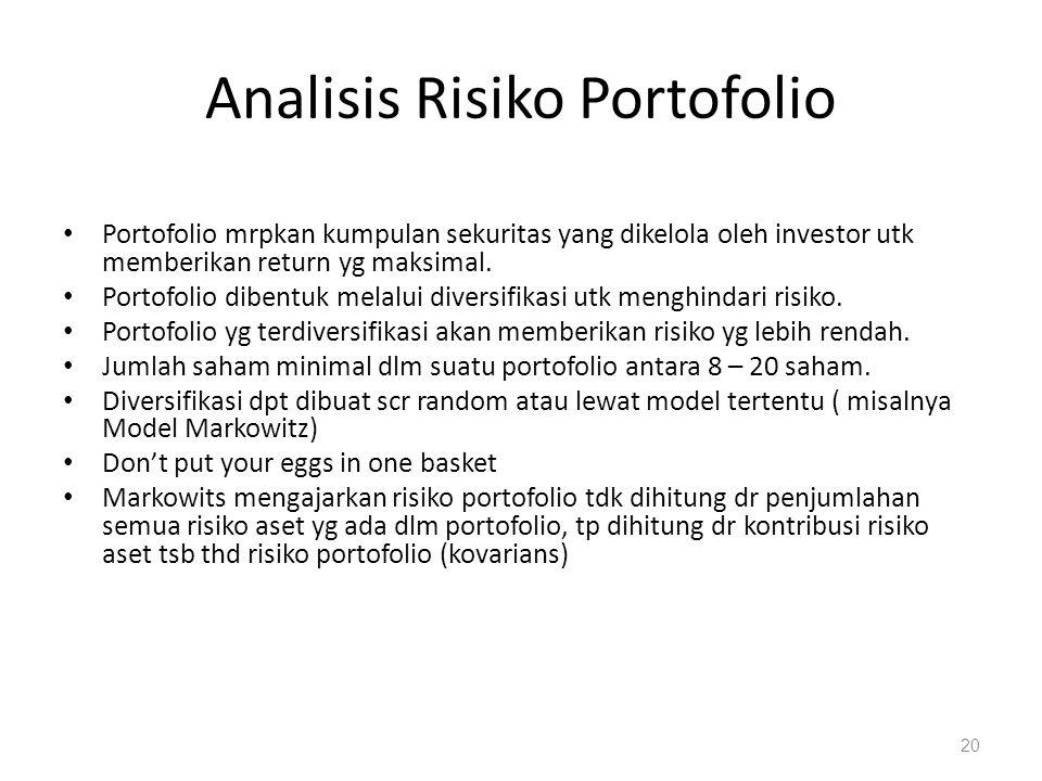 Analisis Risiko Portofolio