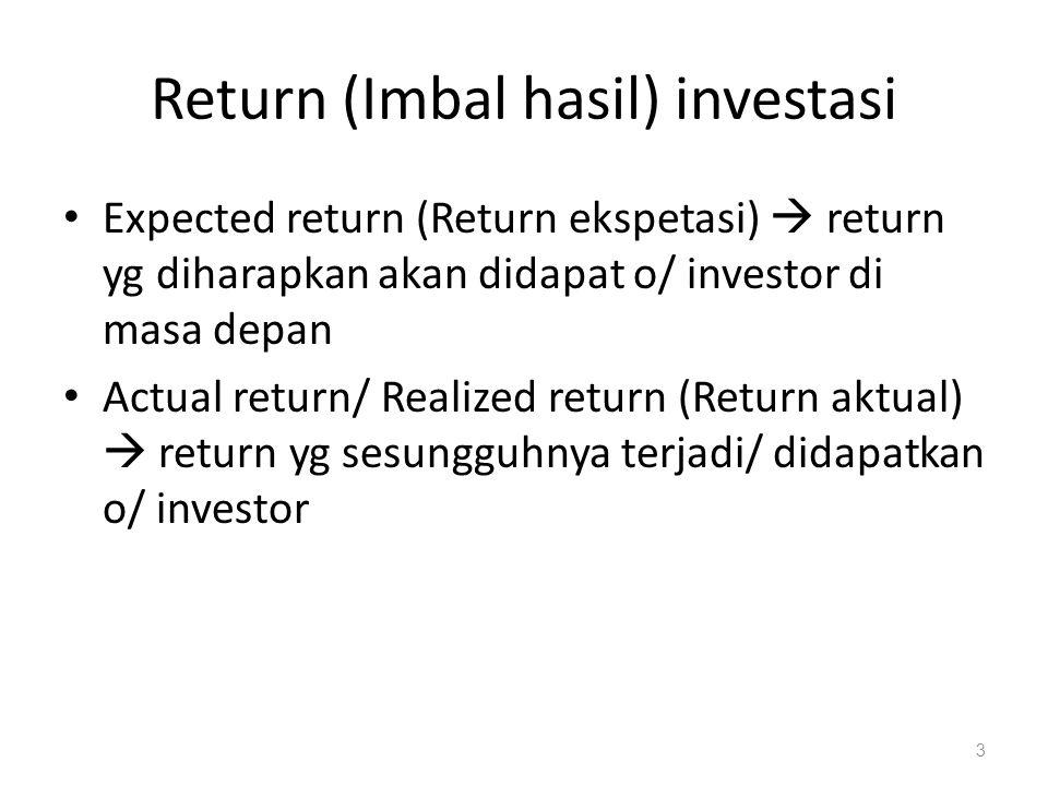 Return (Imbal hasil) investasi
