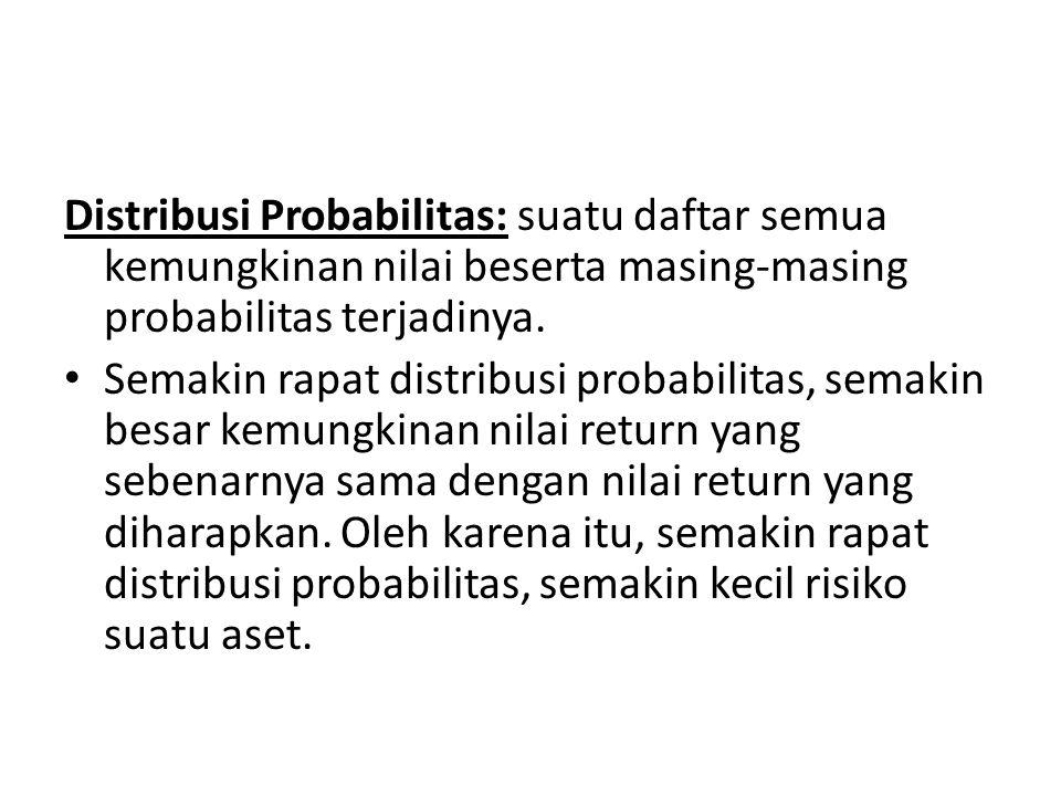 Distribusi Probabilitas: suatu daftar semua kemungkinan nilai beserta masing-masing probabilitas terjadinya.