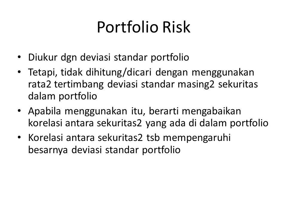 Portfolio Risk Diukur dgn deviasi standar portfolio