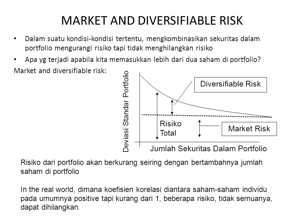 MARKET AND DIVERSIFIABLE RISK