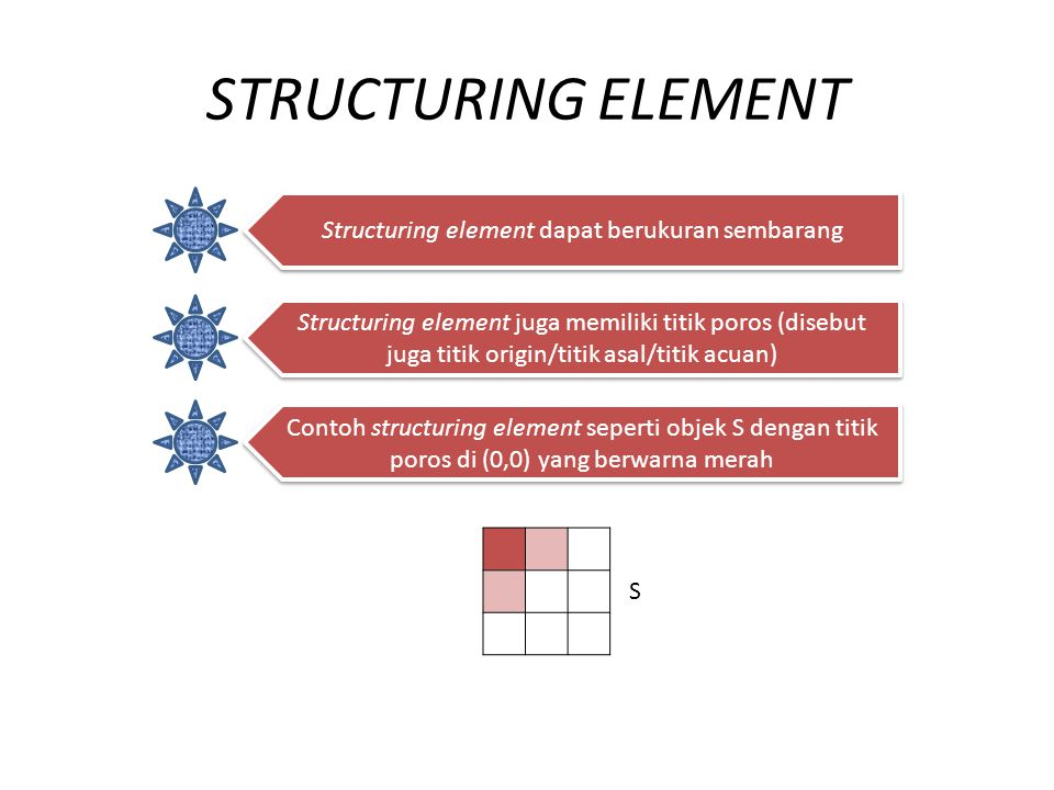 Structuring element dapat berukuran sembarang