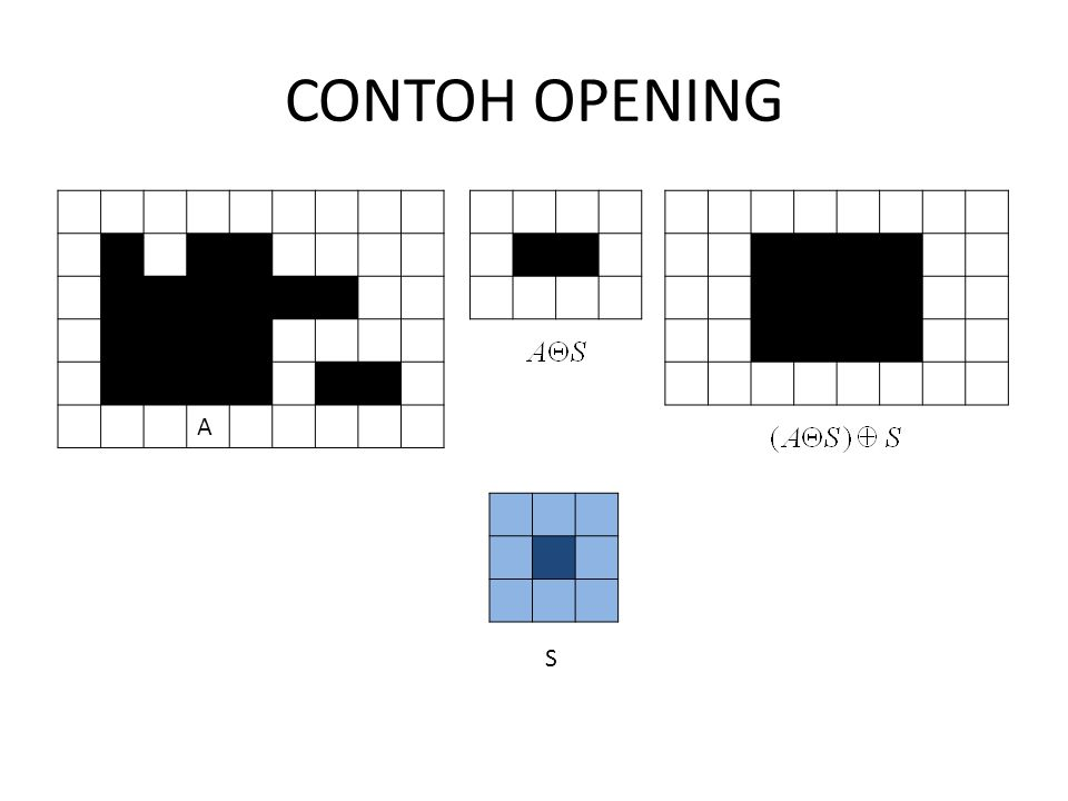 CONTOH OPENING A S
