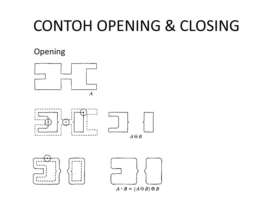 CONTOH OPENING & CLOSING