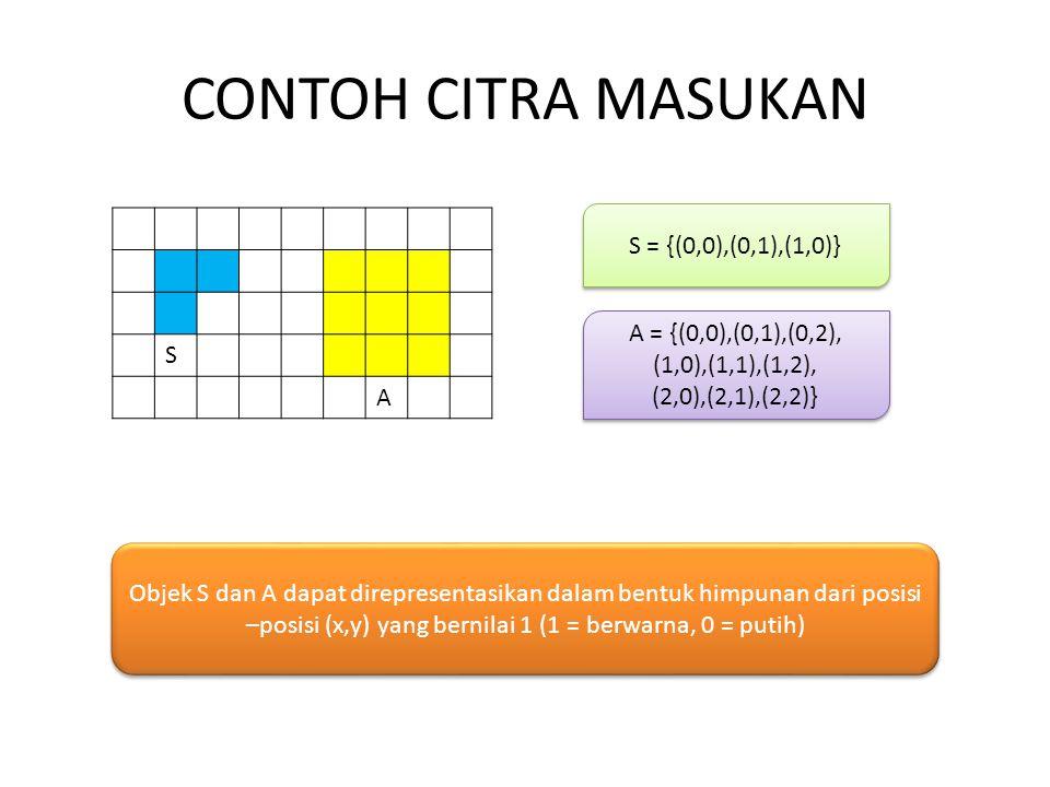 CONTOH CITRA MASUKAN S A S = {(0,0),(0,1),(1,0)}