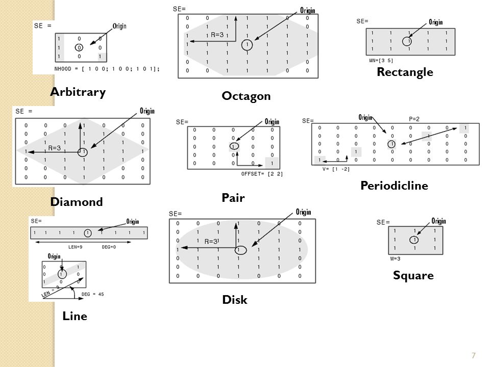 Rectangle Arbitrary Octagon Periodicline Pair Diamond Square Disk Line