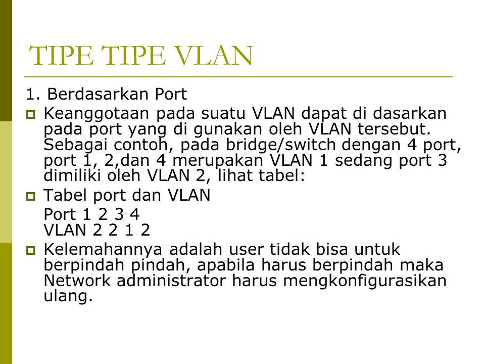 TIPE TIPE VLAN 1. Berdasarkan Port