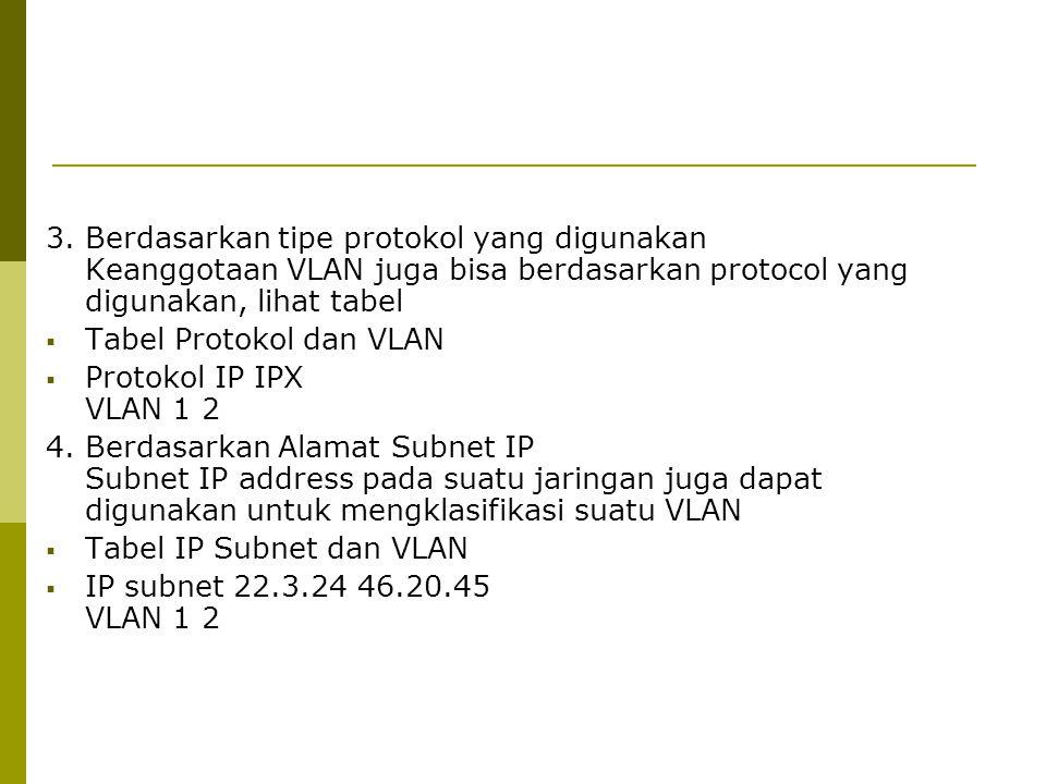 3. Berdasarkan tipe protokol yang digunakan Keanggotaan VLAN juga bisa berdasarkan protocol yang digunakan, lihat tabel