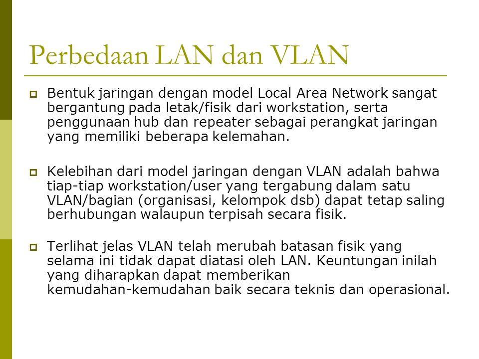Perbedaan LAN dan VLAN