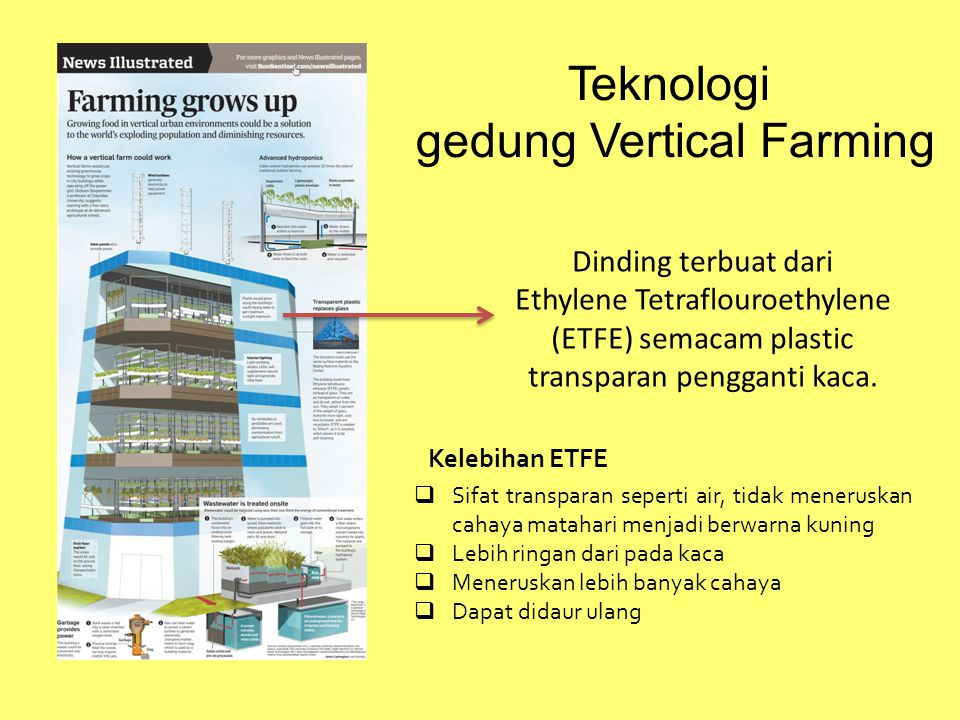 Teknologi gedung Vertical Farming