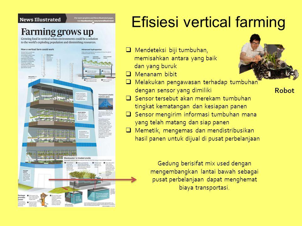 Efisiesi vertical farming