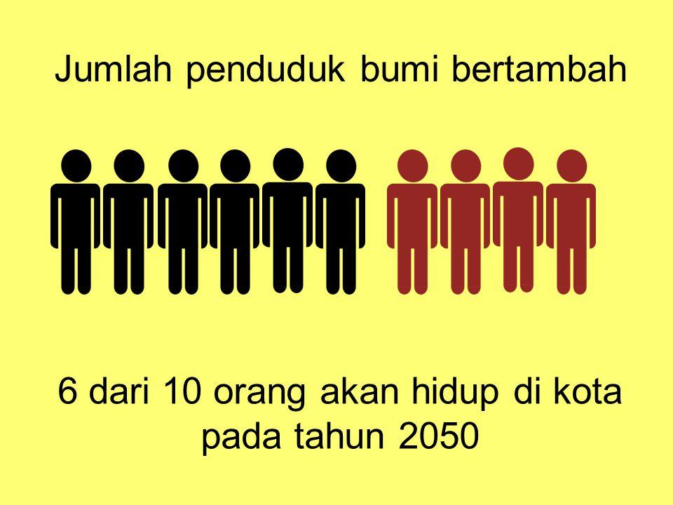 6 dari 10 orang akan hidup di kota pada tahun 2050