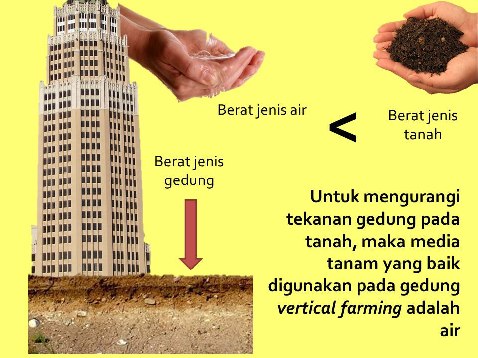 Berat jenis air < Berat jenis. tanah. Berat jenis gedung.