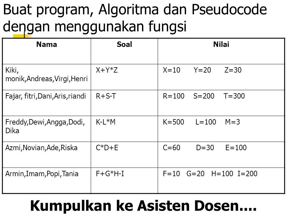Buat program, Algoritma dan Pseudocode dengan menggunakan fungsi