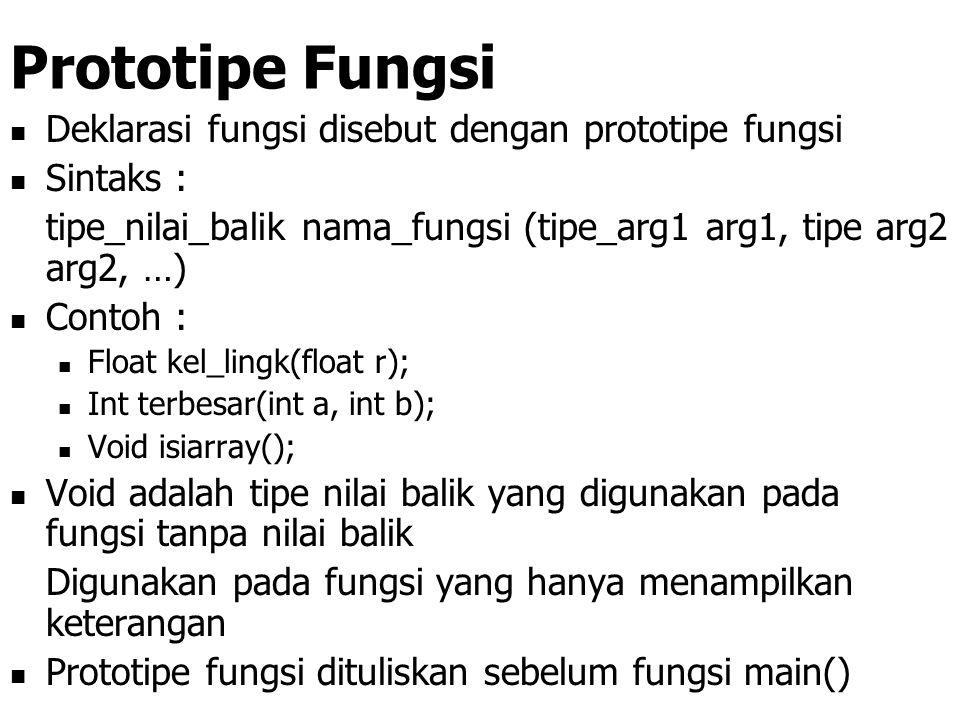 Prototipe Fungsi Deklarasi fungsi disebut dengan prototipe fungsi