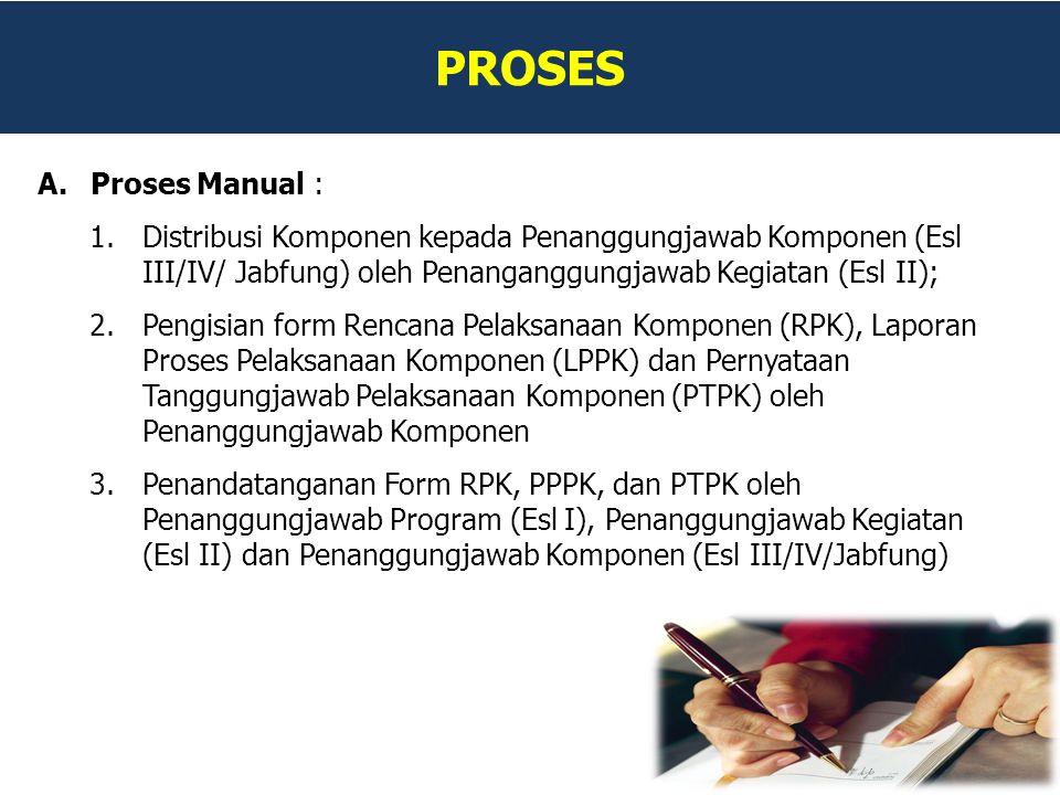 PROSES Proses Manual : Distribusi Komponen kepada Penanggungjawab Komponen (Esl III/IV/ Jabfung) oleh Penanganggungjawab Kegiatan (Esl II);