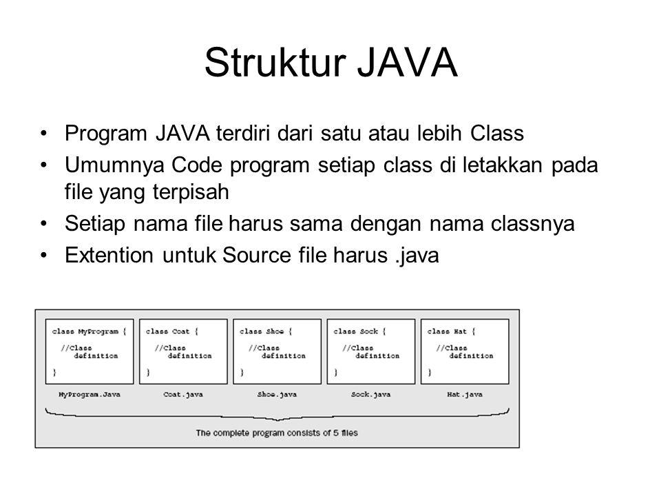 Struktur JAVA Program JAVA terdiri dari satu atau lebih Class