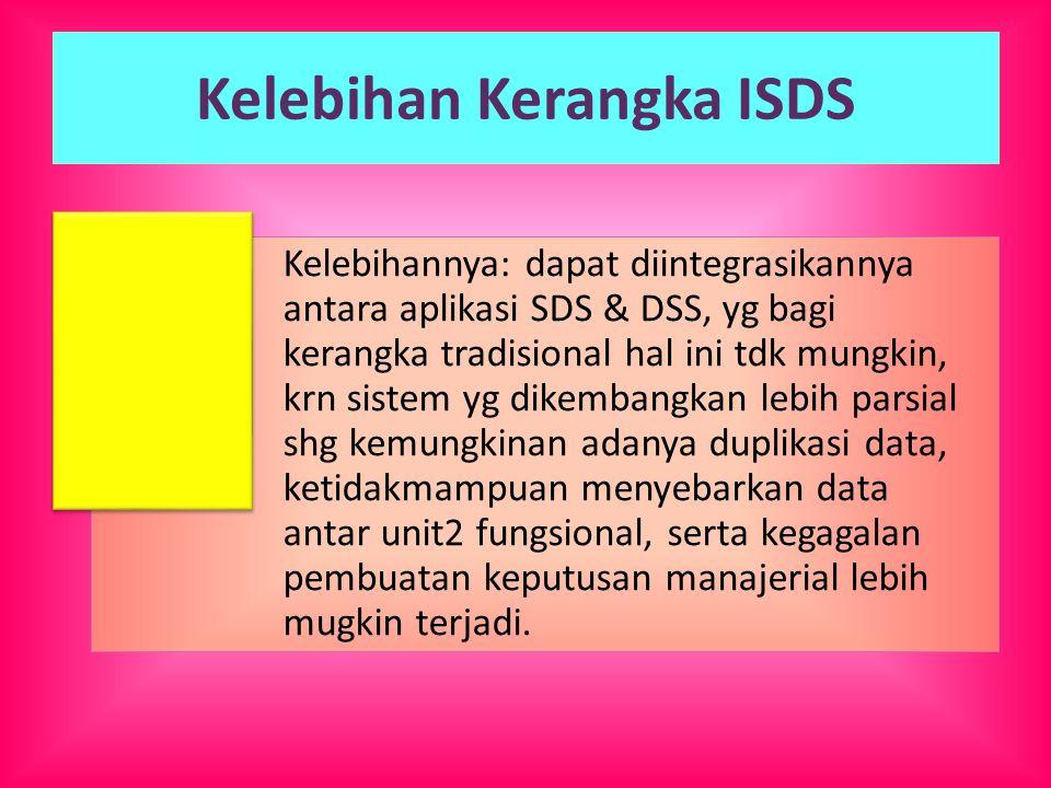 Kelebihan Kerangka ISDS