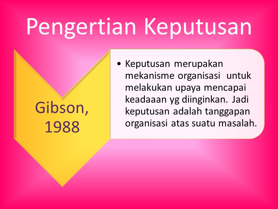 Pengertian Keputusan Gibson, 1988