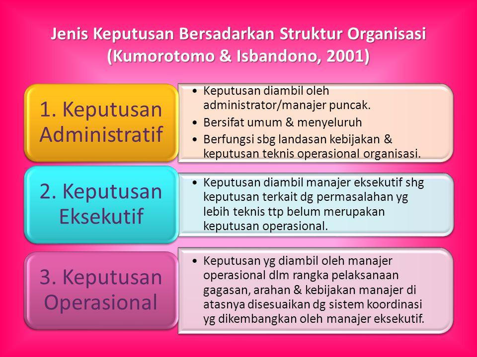 1. Keputusan Administratif