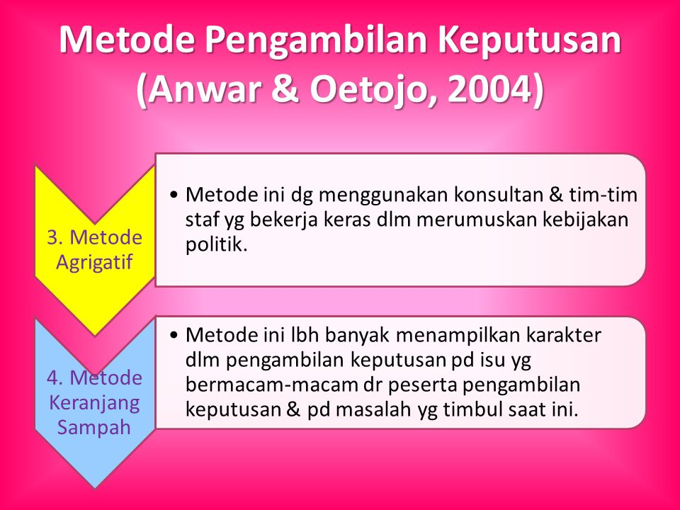 Metode Pengambilan Keputusan (Anwar & Oetojo, 2004)