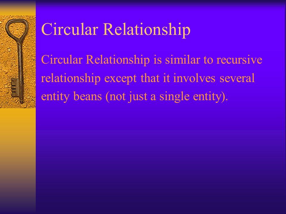 Circular Relationship