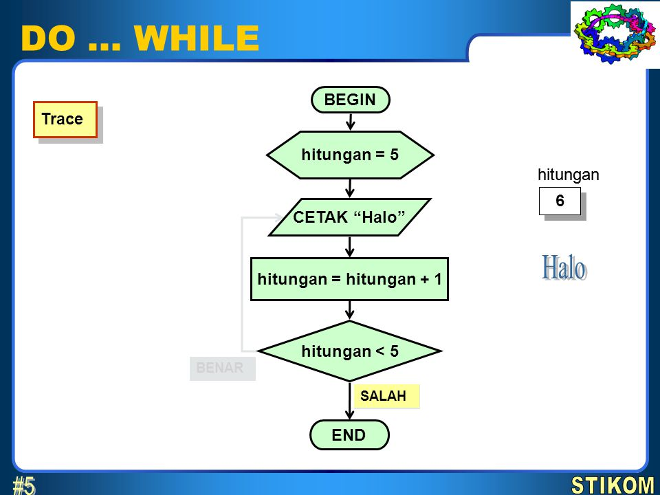 DO … WHILE #5 Halo STIKOM BEGIN END CETAK Halo hitungan < 5