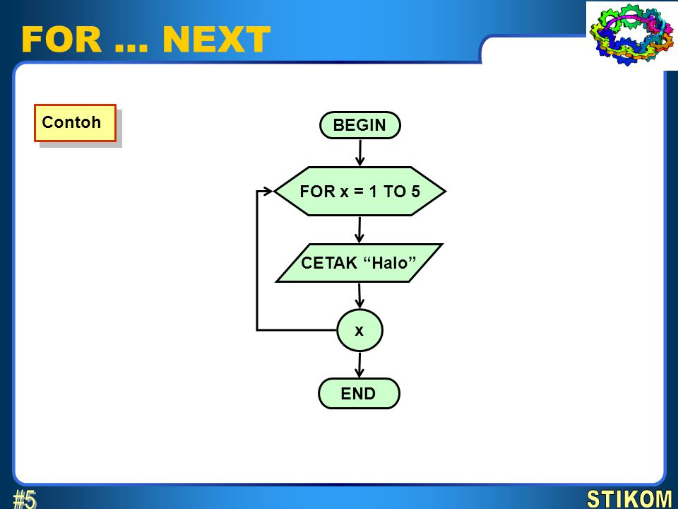 FOR … NEXT #5 STIKOM Contoh BEGIN FOR x = 1 TO 5 CETAK Halo x END