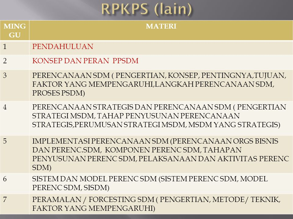 RPKPS (lain) MINGGU MATERI 1 PENDAHULUAN 2 KONSEP DAN PERAN PPSDM 3