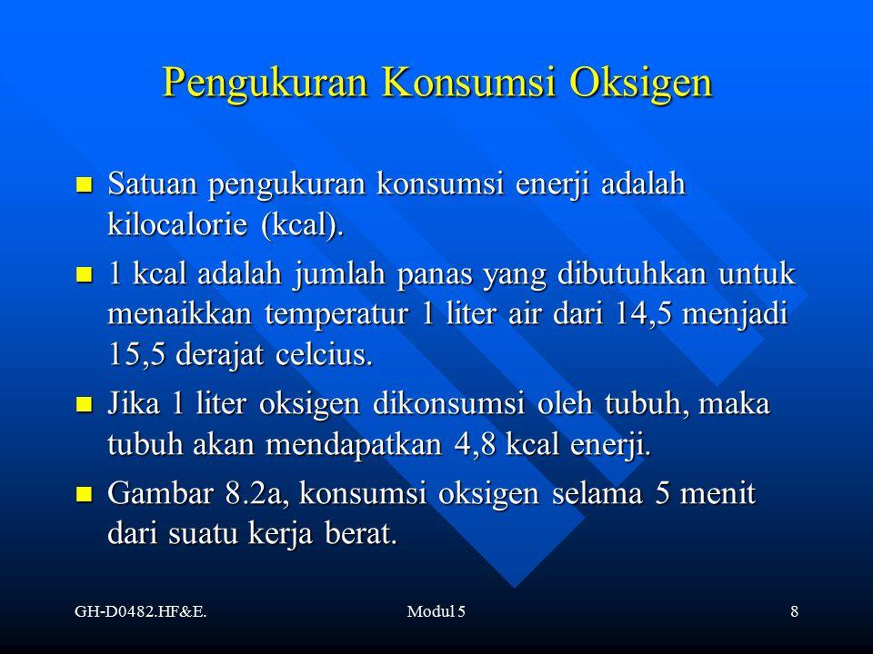 Pengukuran Konsumsi Oksigen