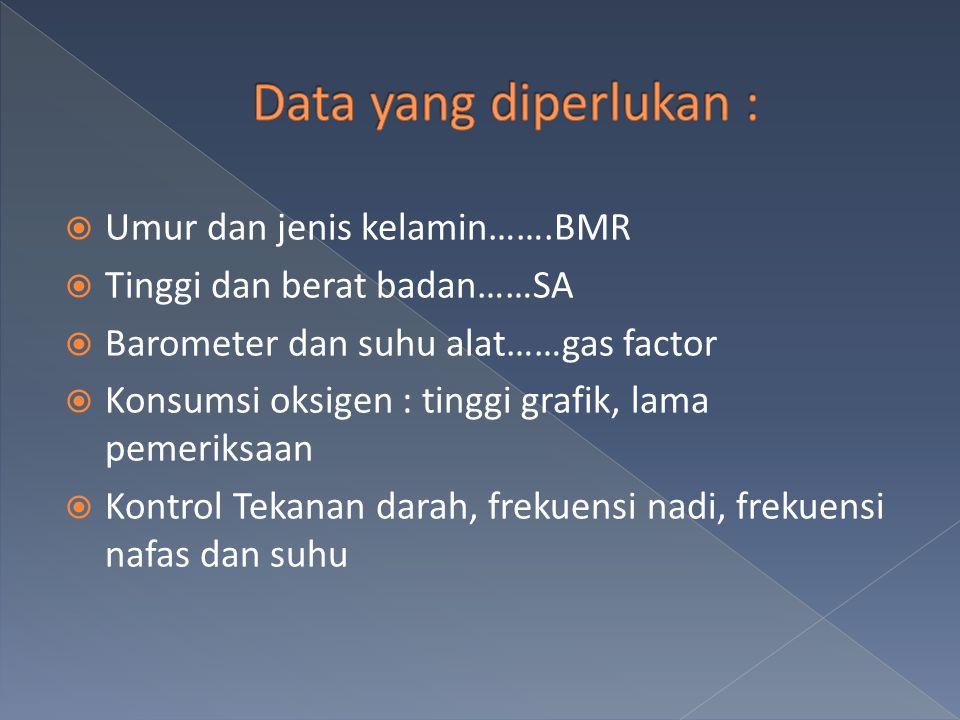 Data yang diperlukan : Umur dan jenis kelamin…….BMR