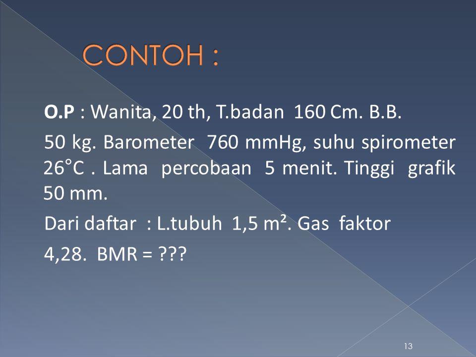 CONTOH : O.P : Wanita, 20 th, T.badan 160 Cm. B.B.