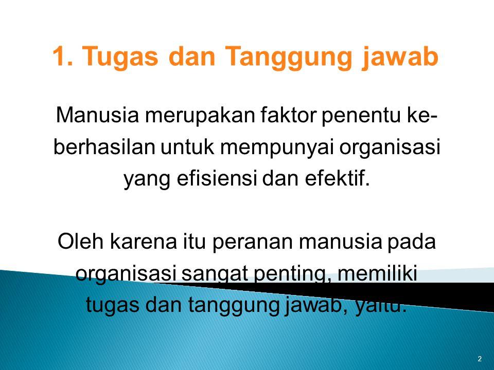1. Tugas dan Tanggung jawab