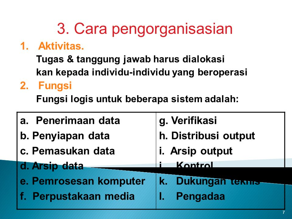 3. Cara pengorganisasian