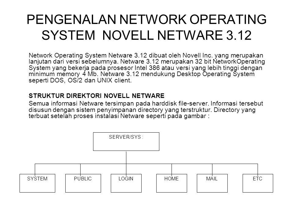 PENGENALAN NETWORK OPERATING SYSTEM NOVELL NETWARE 3.12